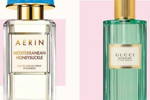 Best Perfumes for Women 2019